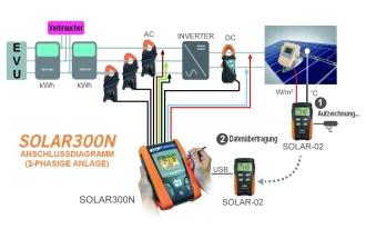 Solar300N Anschlussschema