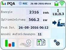 Energieverbrauchsanalyse