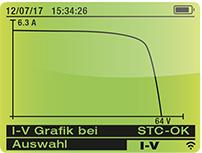 I-V Grafik