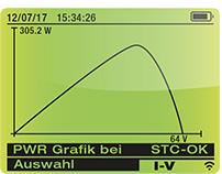 PWR Grafik